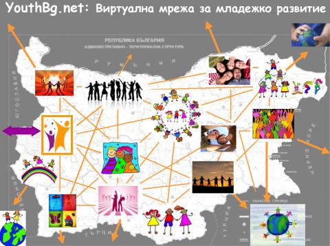 Мрежата