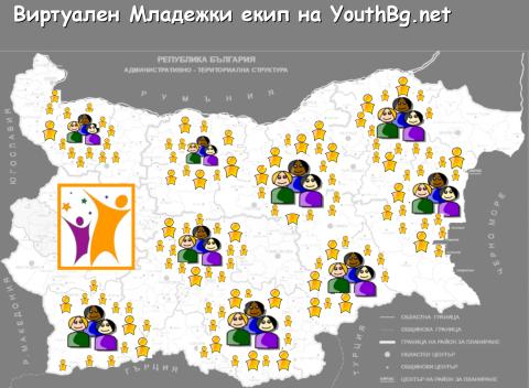YouthBg.net - виртуален екип